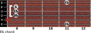 Eb for guitar on frets 11, x, 8, 8, 8, 11