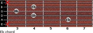 Eb- for guitar on frets x, 6, 4, 3, 4, x