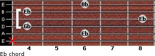 Eb- for guitar on frets x, 6, 4, 8, 4, 6