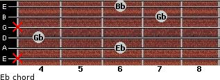 Eb- for guitar on frets x, 6, 4, x, 7, 6