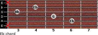 Eb for guitar on frets x, 6, 5, 3, 4, x
