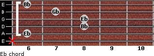 Eb- for guitar on frets x, 6, 8, 8, 7, 6