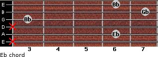 Eb- for guitar on frets x, 6, x, 3, 7, 6