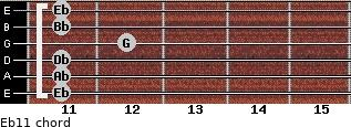 Eb11 for guitar on frets 11, 11, 11, 12, 11, 11
