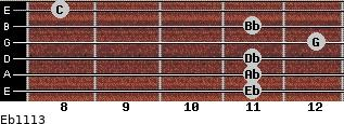 Eb11/13 for guitar on frets 11, 11, 11, 12, 11, 8