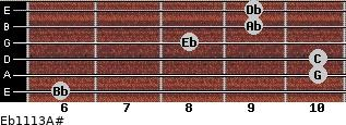 Eb11/13/A# for guitar on frets 6, 10, 10, 8, 9, 9