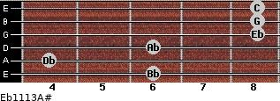 Eb11/13/A# for guitar on frets 6, 4, 6, 8, 8, 8