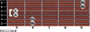 Eb11/13/A# for guitar on frets 6, 6, 5, 5, 9, 9