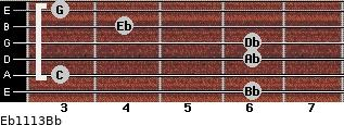 Eb11/13/Bb for guitar on frets 6, 3, 6, 6, 4, 3