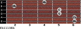 Eb11/13/Bb for guitar on frets 6, 6, 5, 5, 2, 4