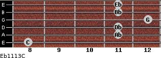 Eb11/13/C for guitar on frets 8, 11, 11, 12, 11, 11