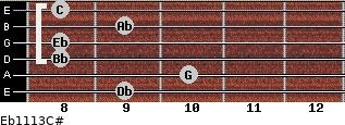 Eb11/13/C# for guitar on frets 9, 10, 8, 8, 9, 8