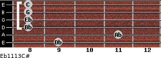 Eb11/13/C# for guitar on frets 9, 11, 8, 8, 8, 8