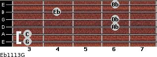 Eb11/13/G for guitar on frets 3, 3, 6, 6, 4, 6