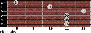 Eb11/13b5 for guitar on frets 11, 11, 11, 12, 10, 8