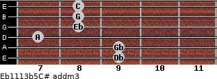 Eb11/13b5/C# add(m3) guitar chord
