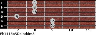 Eb11/13b5/Db add(m3) guitar chord