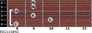 Eb11/13#5/C for guitar on frets 8, 10, 9, 8, 9, 9