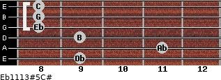 Eb11/13#5/C# for guitar on frets 9, 11, 9, 8, 8, 8