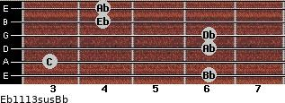 Eb11/13sus/Bb for guitar on frets 6, 3, 6, 6, 4, 4