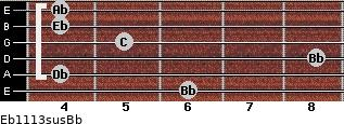 Eb11/13sus/Bb for guitar on frets 6, 4, 8, 5, 4, 4