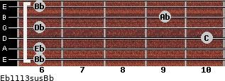 Eb11/13sus/Bb for guitar on frets 6, 6, 10, 6, 9, 6