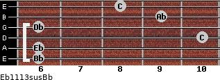 Eb11/13sus/Bb for guitar on frets 6, 6, 10, 6, 9, 8