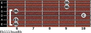 Eb11/13sus/Bb for guitar on frets 6, 6, 10, 6, 9, 9