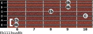 Eb11/13sus/Bb for guitar on frets 6, 6, 10, 8, 9, 9