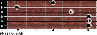 Eb11/13sus/Bb for guitar on frets 6, 6, 6, 5, 2, 4