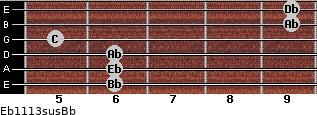Eb11/13sus/Bb for guitar on frets 6, 6, 6, 5, 9, 9
