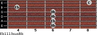 Eb11/13sus/Bb for guitar on frets 6, 6, 6, 6, 4, 8