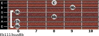 Eb11/13sus/Bb for guitar on frets 6, 6, 8, 6, 9, 8