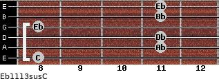 Eb11/13sus/C for guitar on frets 8, 11, 11, 8, 11, 11