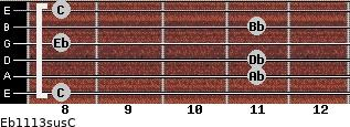 Eb11/13sus/C for guitar on frets 8, 11, 11, 8, 11, 8