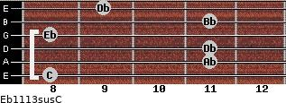 Eb11/13sus/C for guitar on frets 8, 11, 11, 8, 11, 9