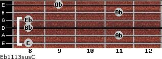 Eb11/13sus/C for guitar on frets 8, 11, 8, 8, 11, 9