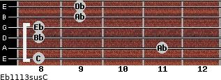 Eb11/13sus/C for guitar on frets 8, 11, 8, 8, 9, 9