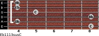 Eb11/13sus/C for guitar on frets 8, 4, 8, 5, 4, 4