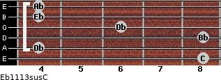 Eb11/13sus/C for guitar on frets 8, 4, 8, 6, 4, 4