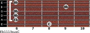 Eb11/13sus/C for guitar on frets 8, 6, 6, 6, 9, 6