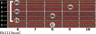 Eb11/13sus/C for guitar on frets 8, 6, 8, 6, 9, 6
