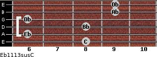 Eb11/13sus/C for guitar on frets 8, 6, 8, 6, 9, 9