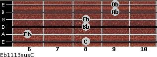 Eb11/13sus/C for guitar on frets 8, 6, 8, 8, 9, 9