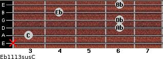 Eb11/13sus/C for guitar on frets x, 3, 6, 6, 4, 6