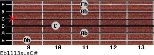 Eb11/13sus/C# for guitar on frets 9, 11, 10, x, 11, 11