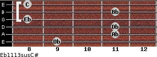 Eb11/13sus/C# for guitar on frets 9, 11, 11, 8, 11, 8