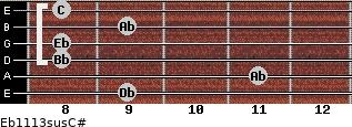 Eb11/13sus/C# for guitar on frets 9, 11, 8, 8, 9, 8