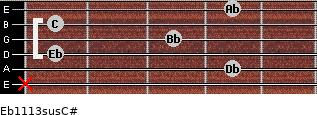 Eb11/13sus/C# for guitar on frets x, 4, 1, 3, 1, 4