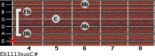 Eb11/13sus/C# for guitar on frets x, 4, 6, 5, 4, 6